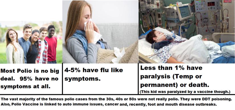 Vax polio
